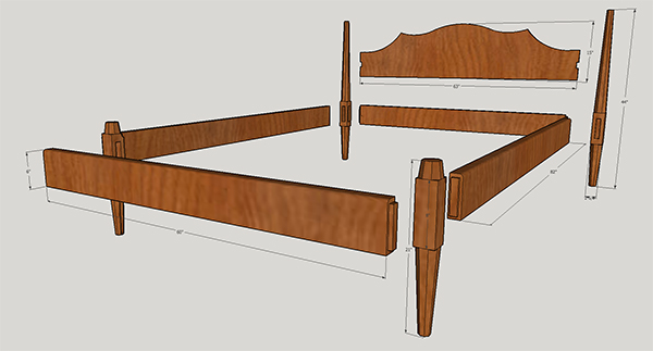 bed model diagram